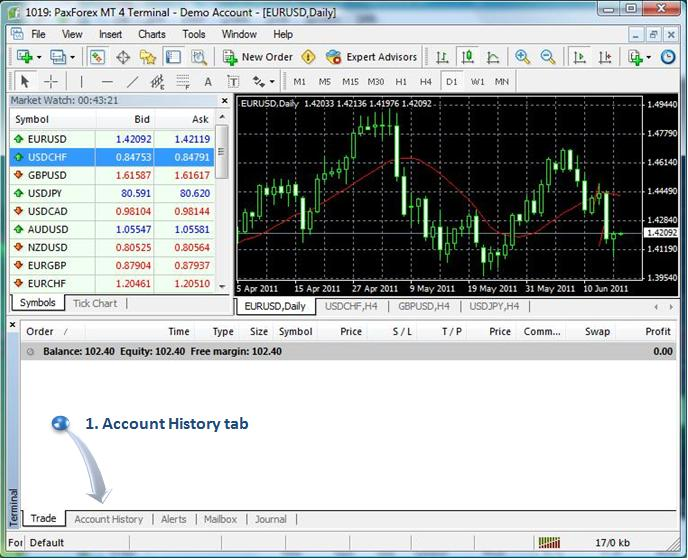 metatrader 4 all histoy